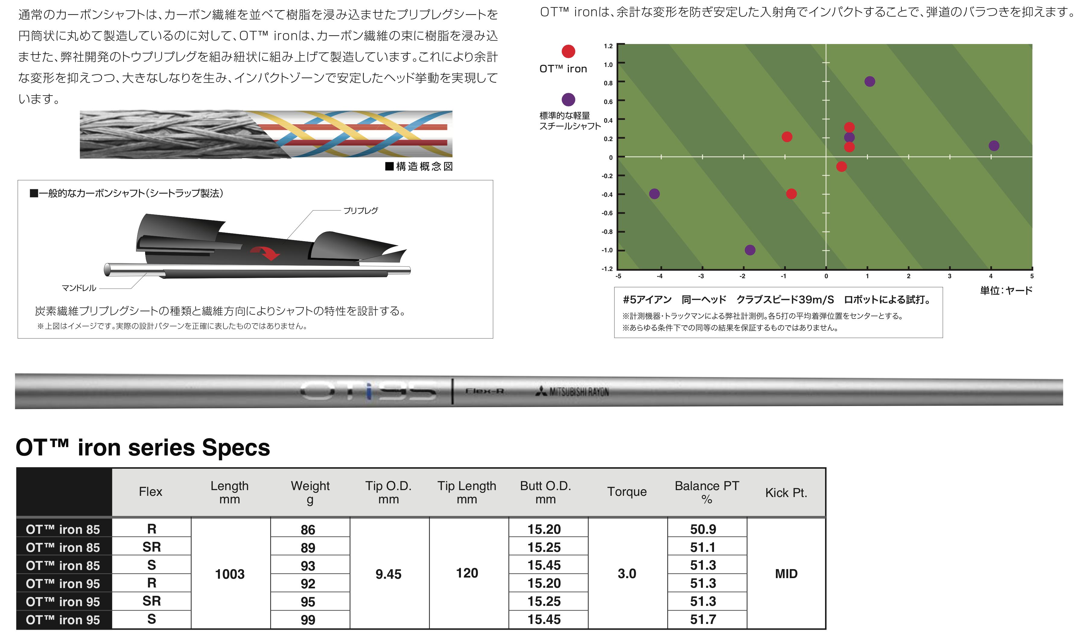 Mitsubishi OT Iron Shaft