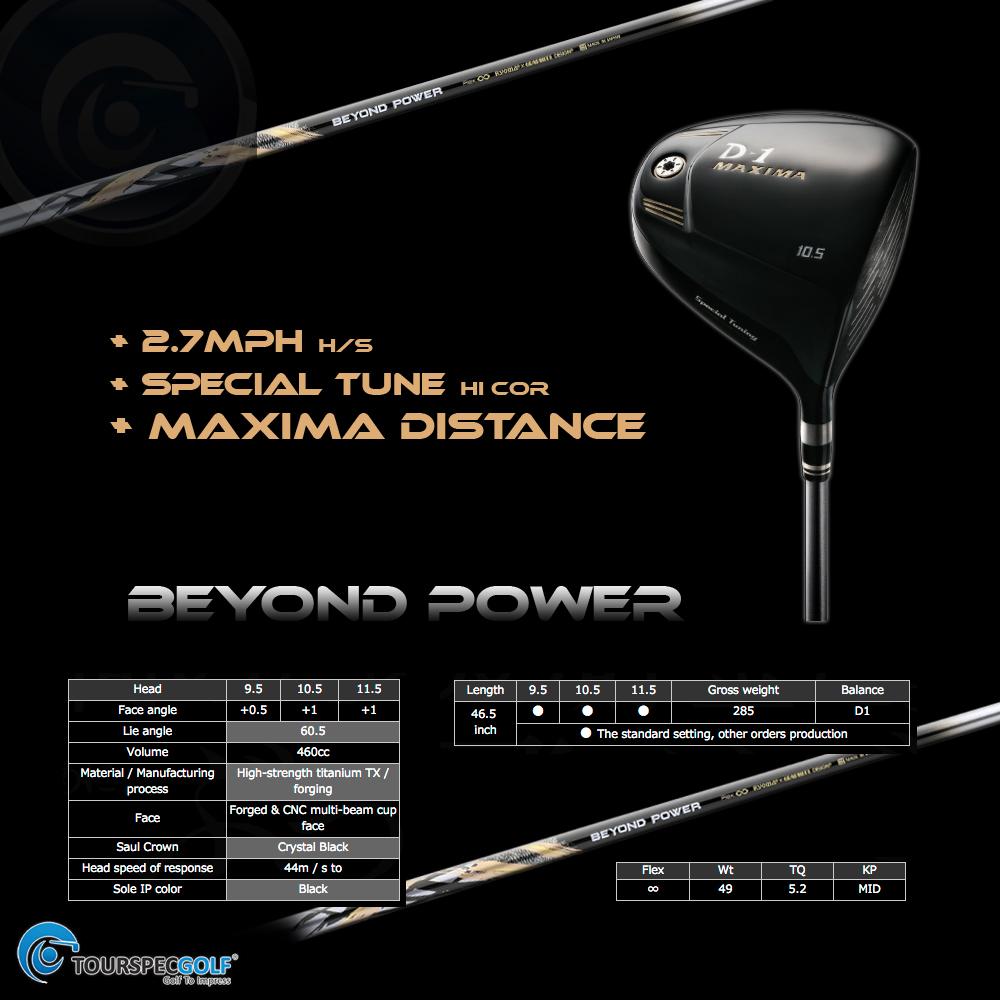 Ryoma Beyond Power Driver