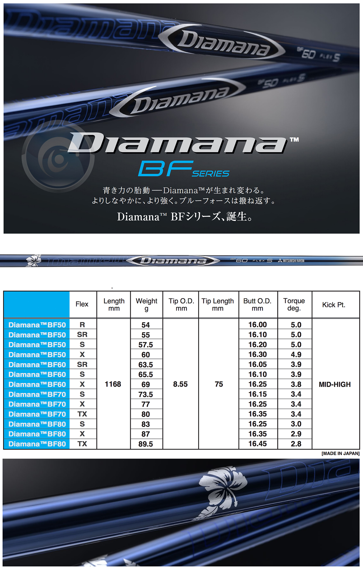 Mitsubishi Blue Board DF Shaft