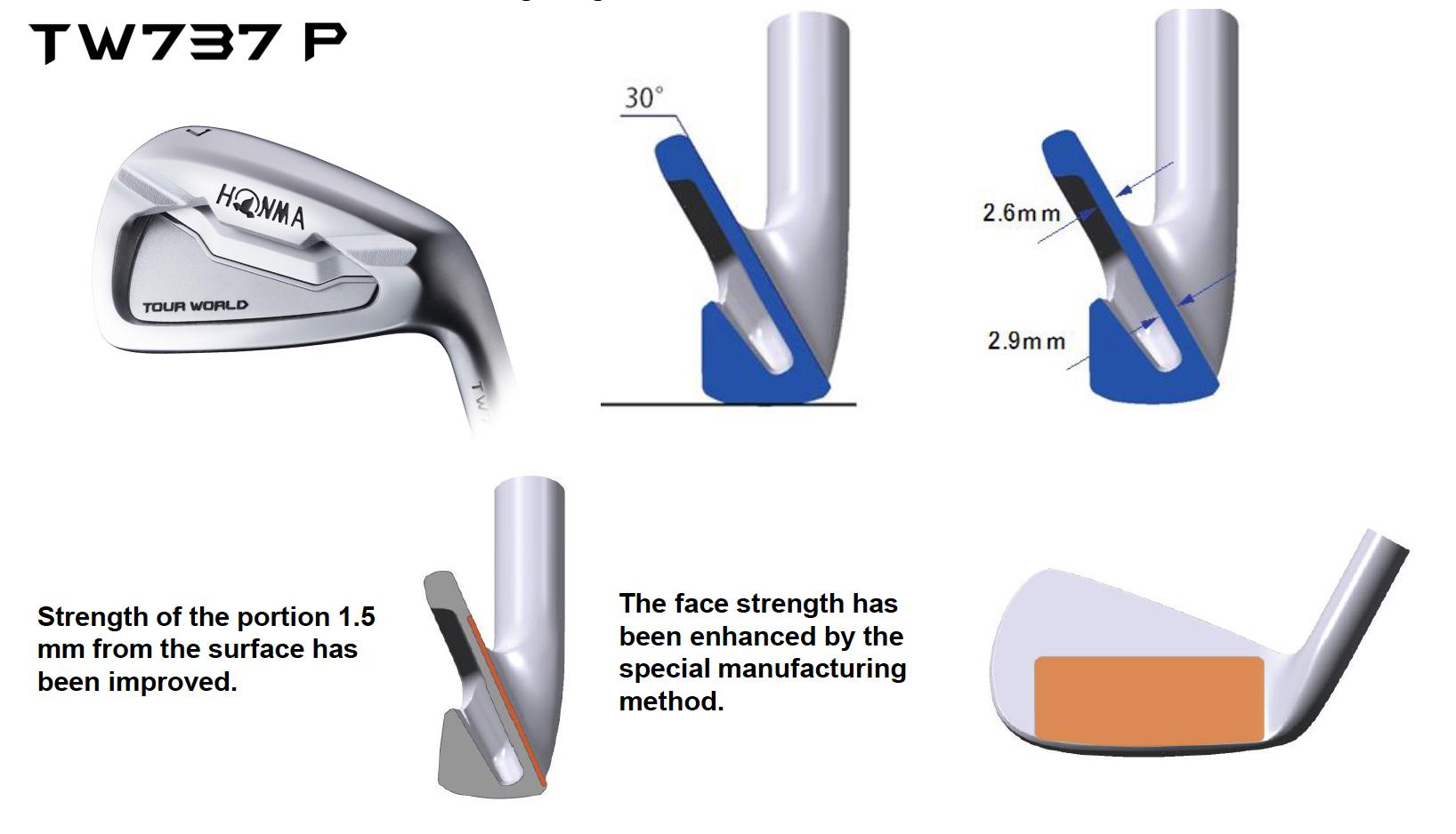 TW737P-Irons
