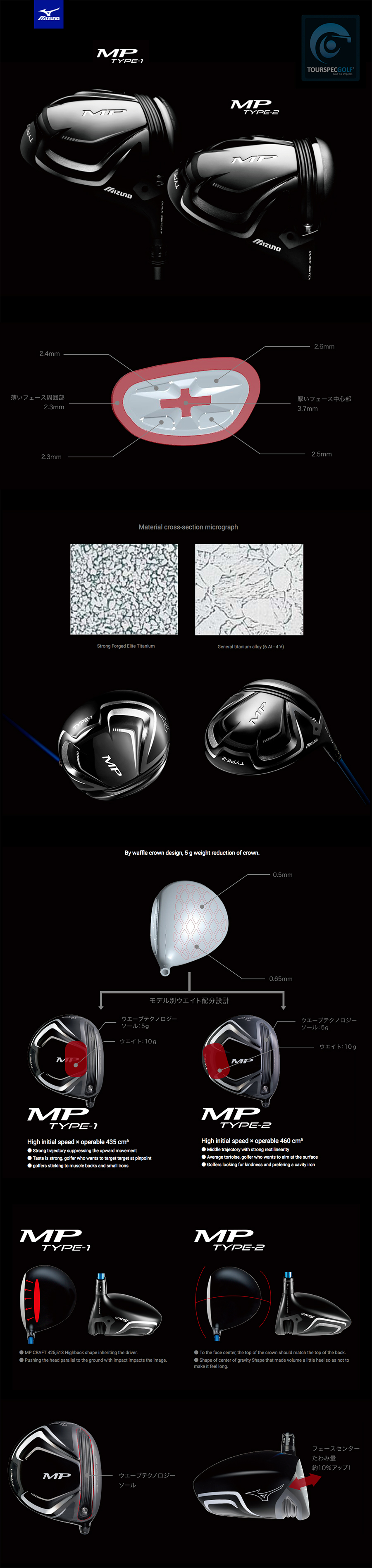 Mizuno 2017 MP Type1 and Type2 Drivers